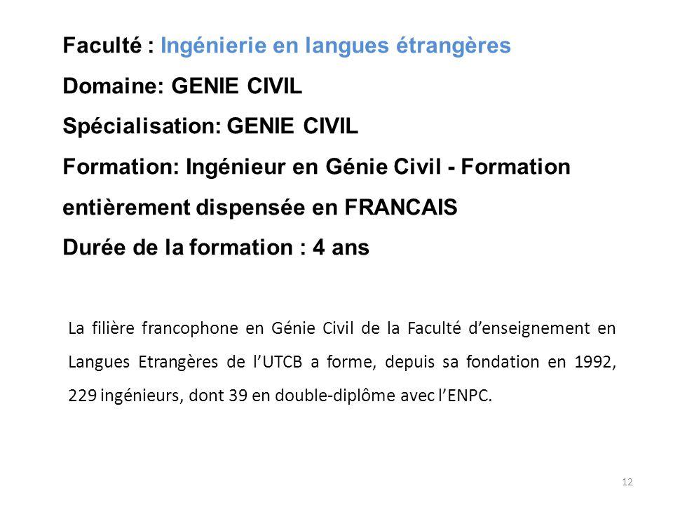 Faculté : Ingénierie en langues étrangères Domaine: GENIE CIVIL