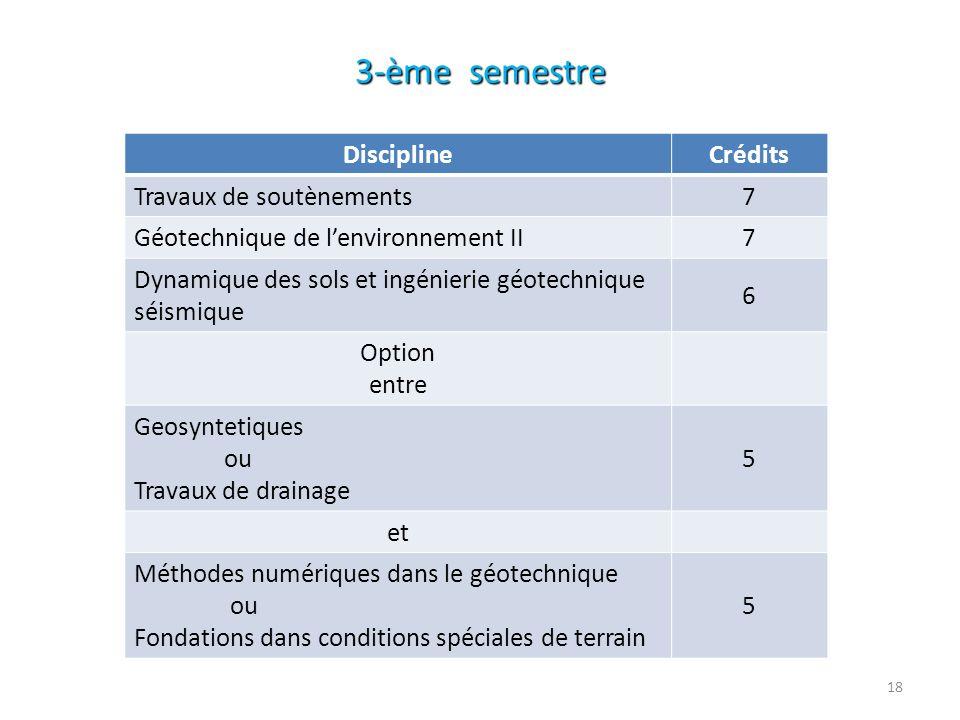 3-ème semestre Crédits Discipline 7 Travaux de soutènements