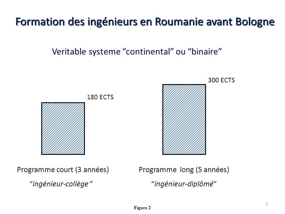 Formation des ingénieurs en Roumanie avant Bologne