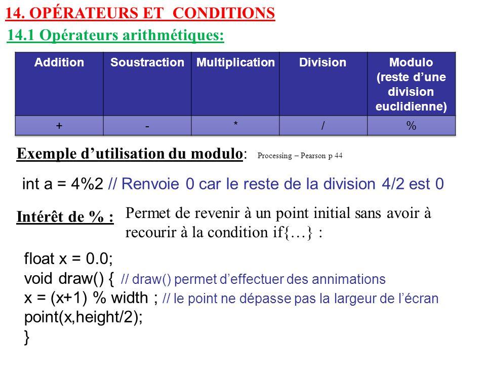 Modulo (reste d'une division euclidienne)
