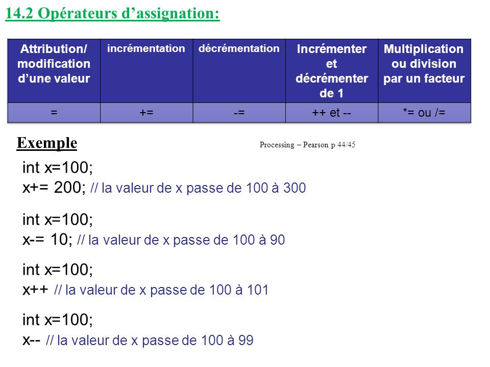 14.2 Opérateurs d'assignation: