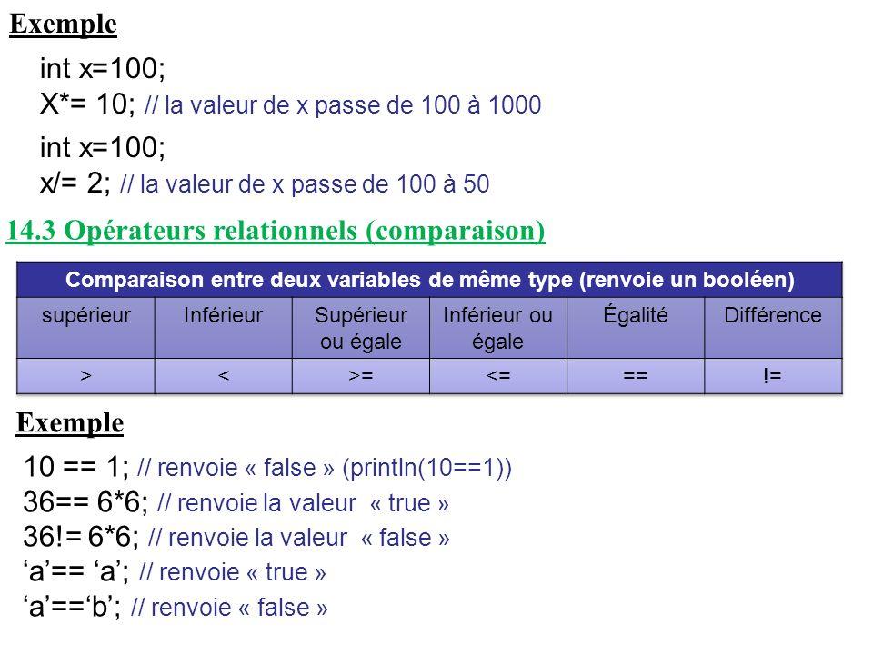 Comparaison entre deux variables de même type (renvoie un booléen)