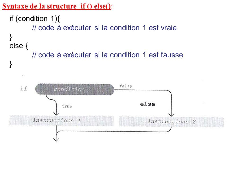 Syntaxe de la structure if () else():