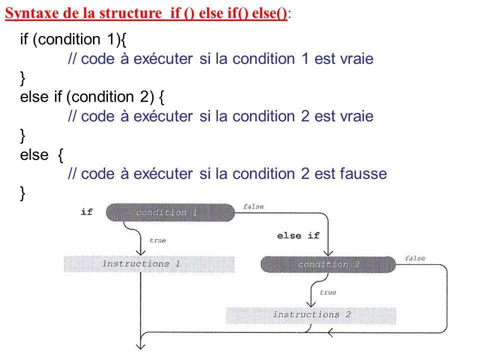 Syntaxe de la structure if () else if() else():
