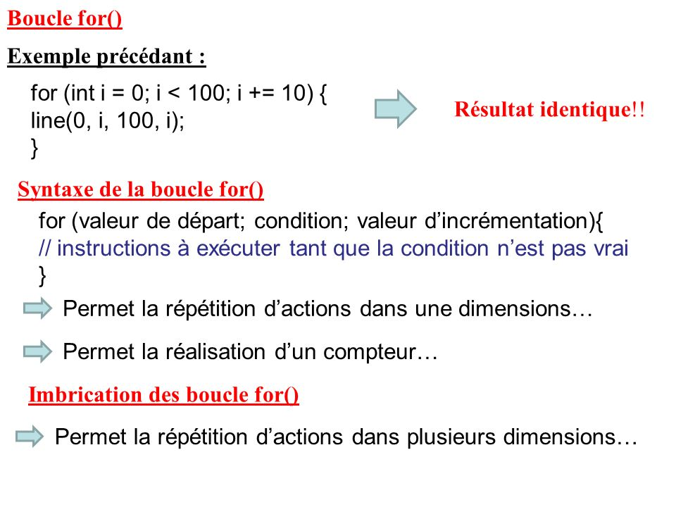 Boucle for() Exemple précédant : for (int i = 0; i < 100; i += 10) { line(0, i, 100, i); } Résultat identique!!