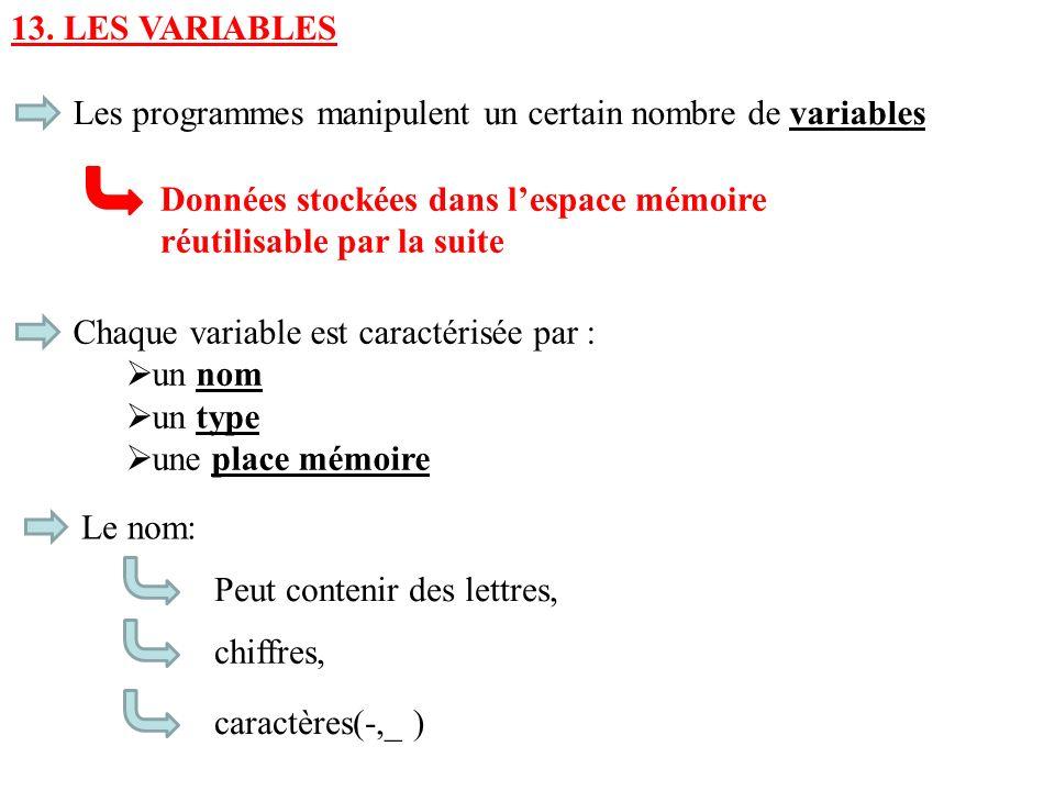 13. Les variables Les programmes manipulent un certain nombre de variables. Données stockées dans l'espace mémoire.