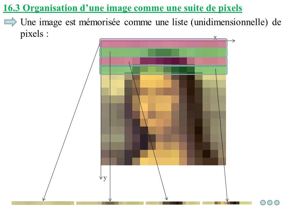 16.3 Organisation d'une image comme une suite de pixels