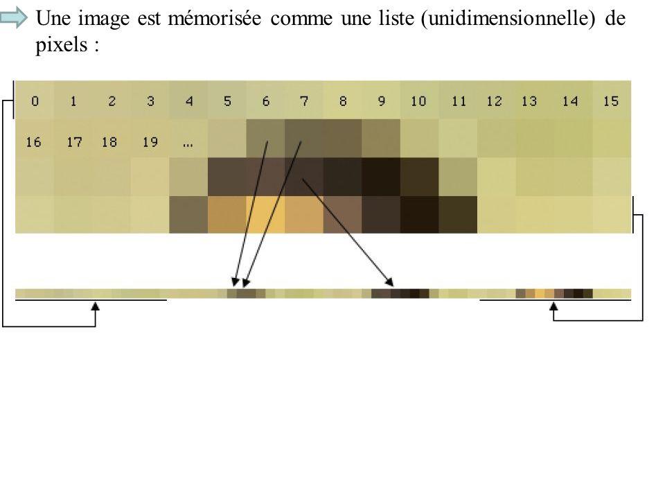 Une image est mémorisée comme une liste (unidimensionnelle) de pixels :