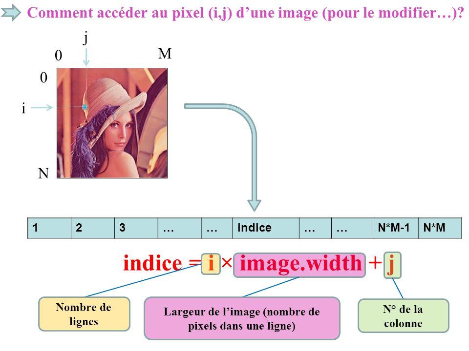Largeur de l'image (nombre de pixels dans une ligne)