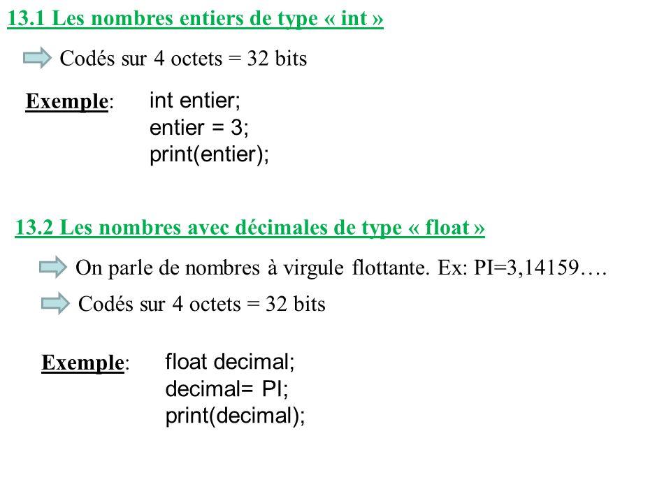 13.1 Les nombres entiers de type « int »