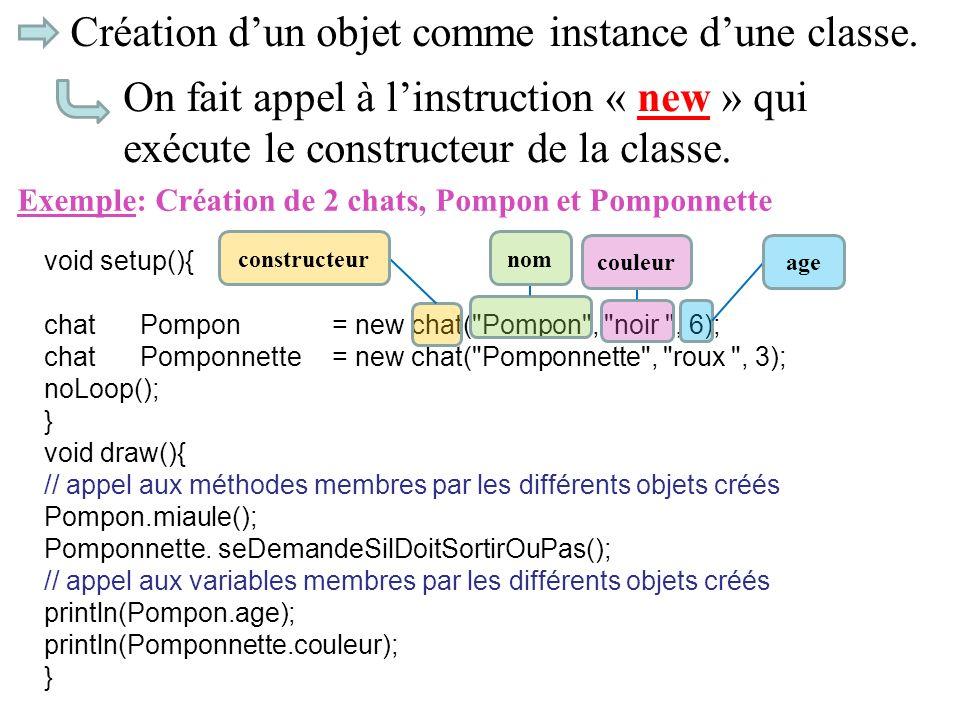 Création d'un objet comme instance d'une classe.