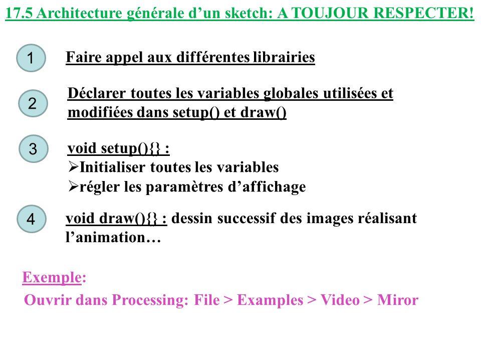 17.5 Architecture générale d'un sketch: A TOUJOUR RESPECTER!