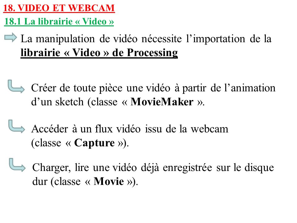 Accéder à un flux vidéo issu de la webcam (classe « Capture »).