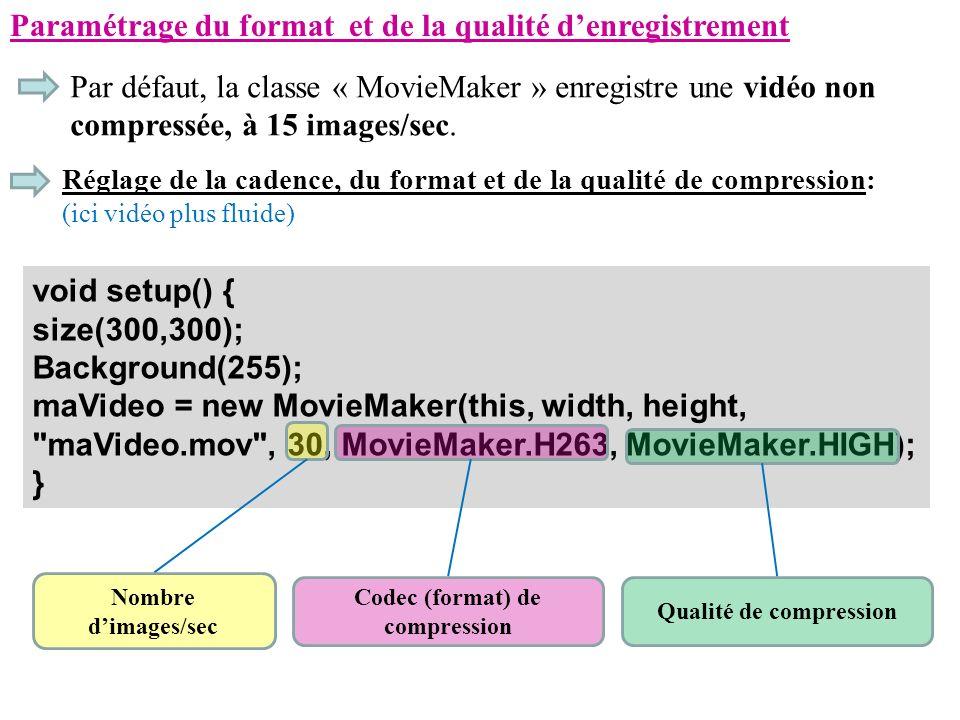 Codec (format) de compression Qualité de compression