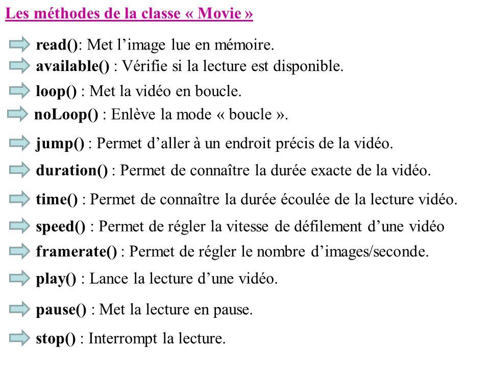 Les méthodes de la classe « Movie »