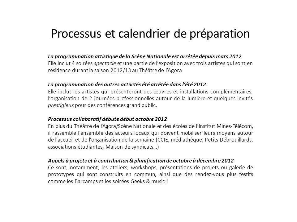 Processus et calendrier de préparation