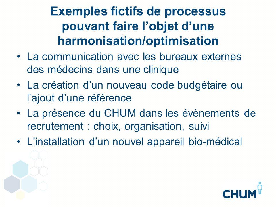 Exemples fictifs de processus pouvant faire l'objet d'une harmonisation/optimisation