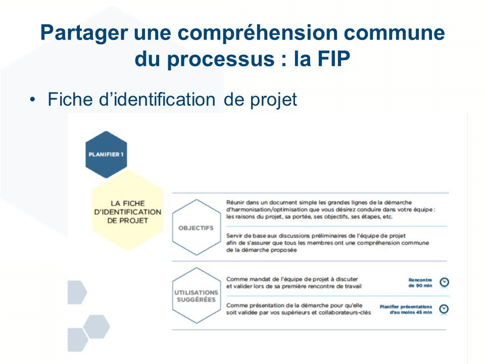 Partager une compréhension commune du processus : la FIP