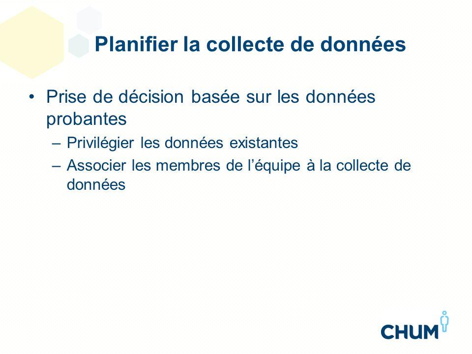 Planifier la collecte de données