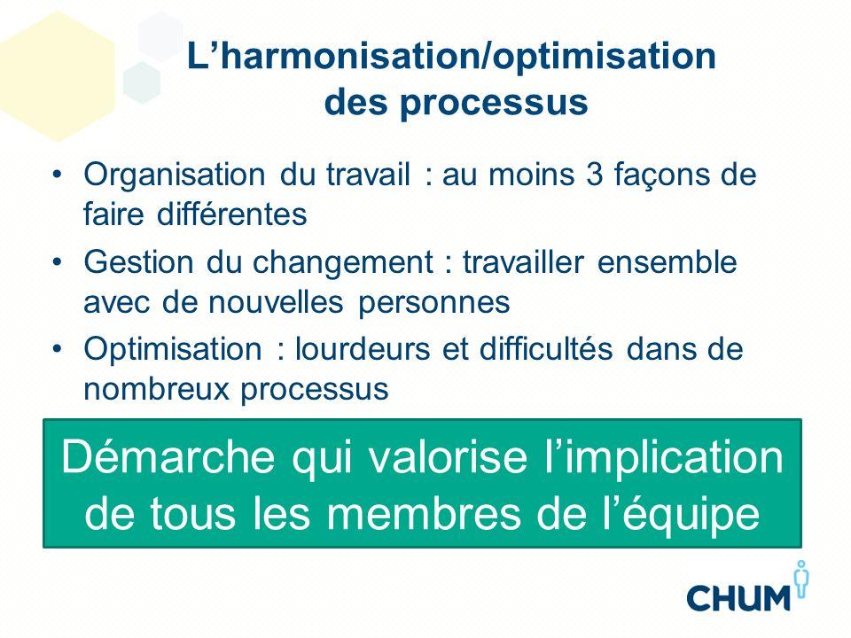 L'harmonisation/optimisation des processus