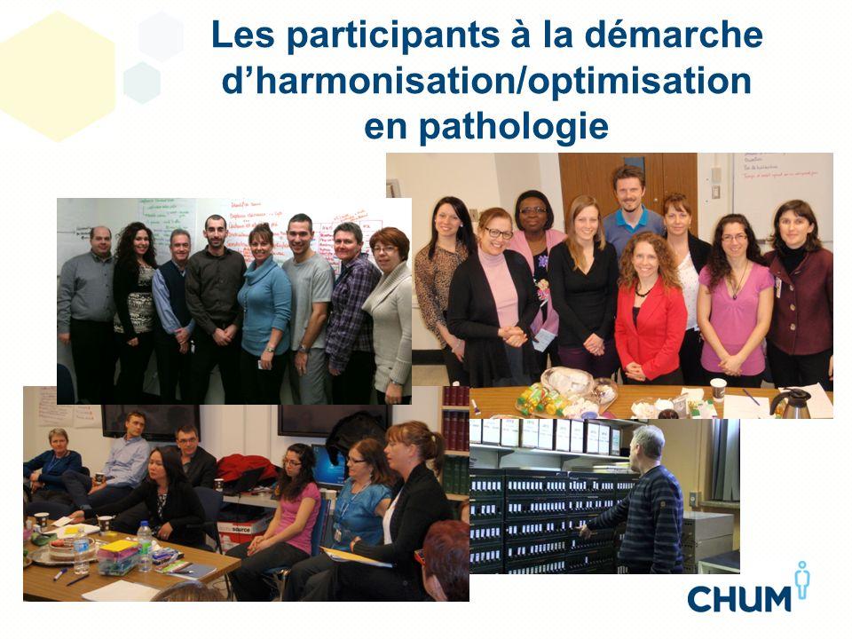 Les participants à la démarche d'harmonisation/optimisation en pathologie