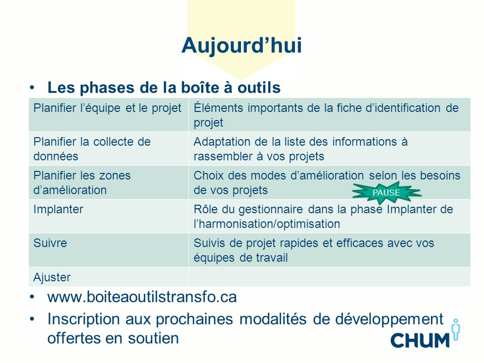 Aujourd'hui Les phases de la boîte à outils www.boiteaoutilstransfo.ca