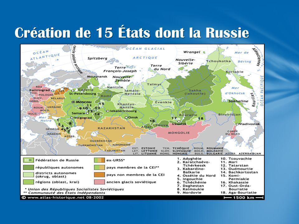 Création de 15 États dont la Russie