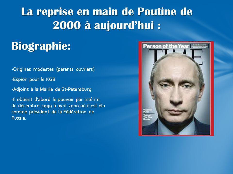 La reprise en main de Poutine de 2000 à aujourd'hui :