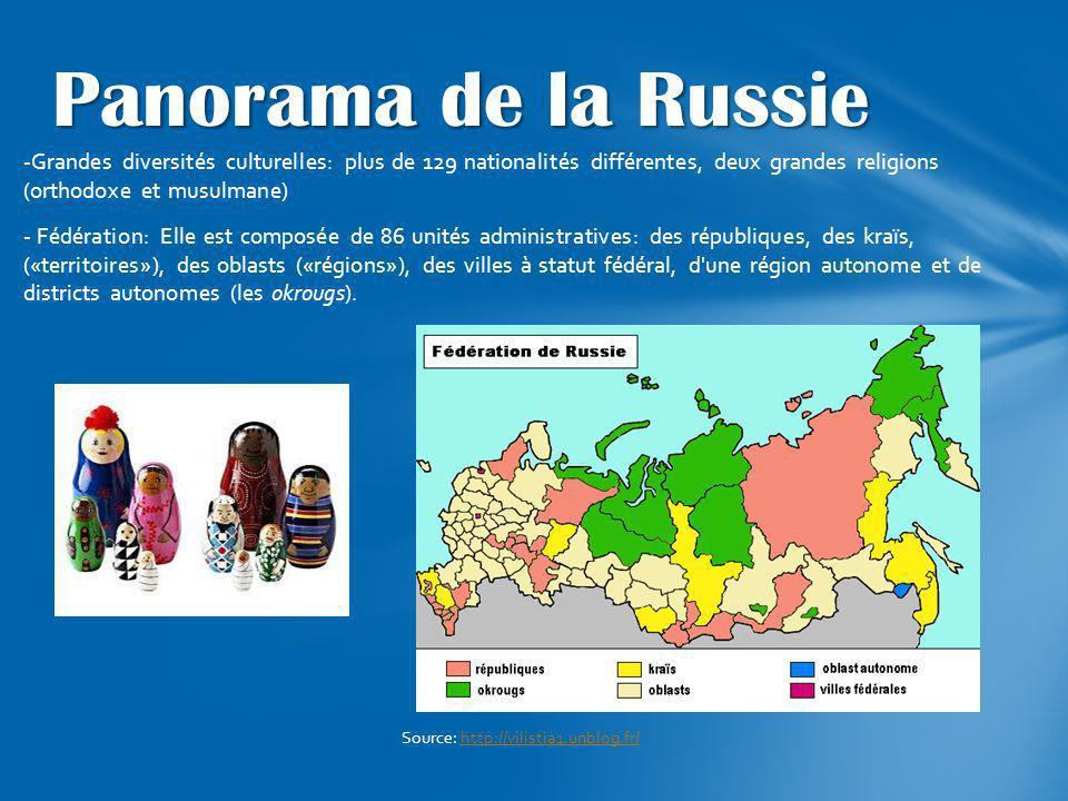 Panorama de la Russie