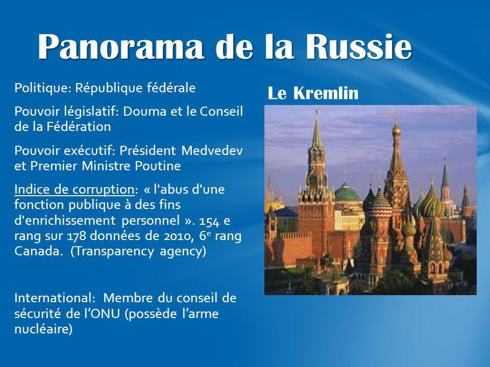 Panorama de la Russie Le Kremlin