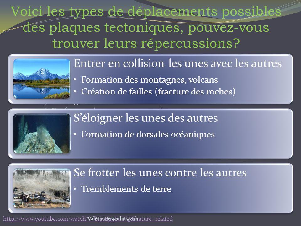 Voici les types de déplacements possibles des plaques tectoniques, pouvez-vous trouver leurs répercussions