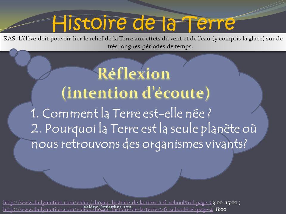 Histoire de la Terre Réflexion (intention d'écoute)