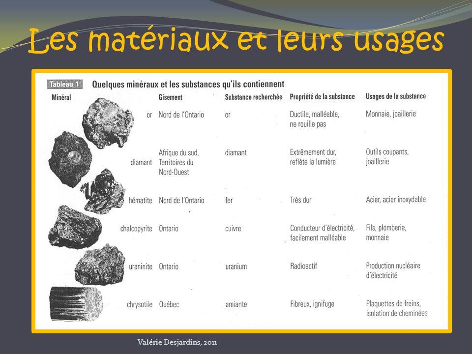 Les matériaux et leurs usages