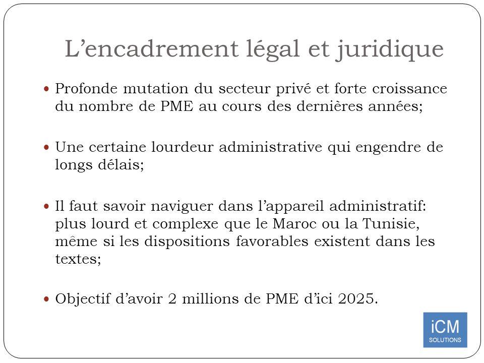 L'encadrement légal et juridique