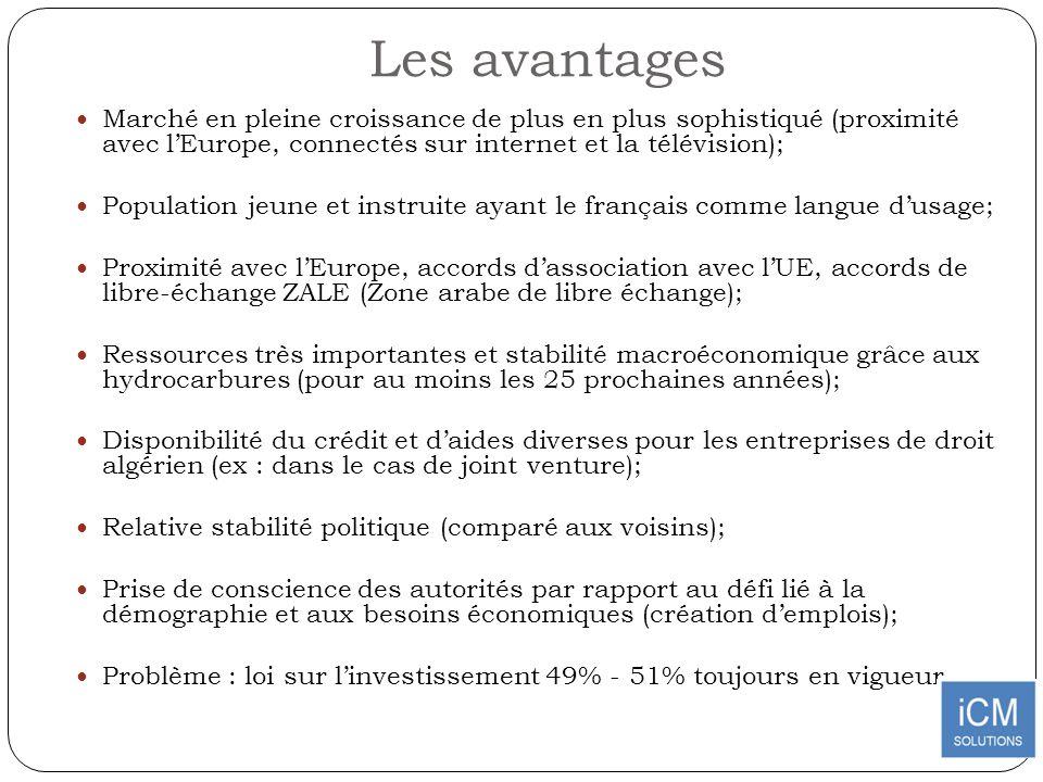 Les avantagesMarché en pleine croissance de plus en plus sophistiqué (proximité avec l'Europe, connectés sur internet et la télévision);