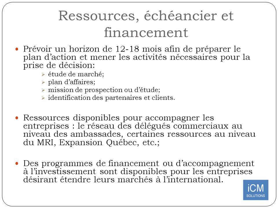 Ressources, échéancier et financement