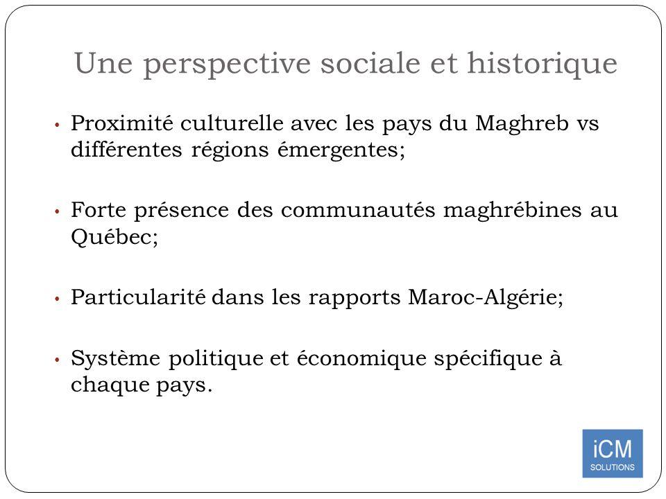 Une perspective sociale et historique