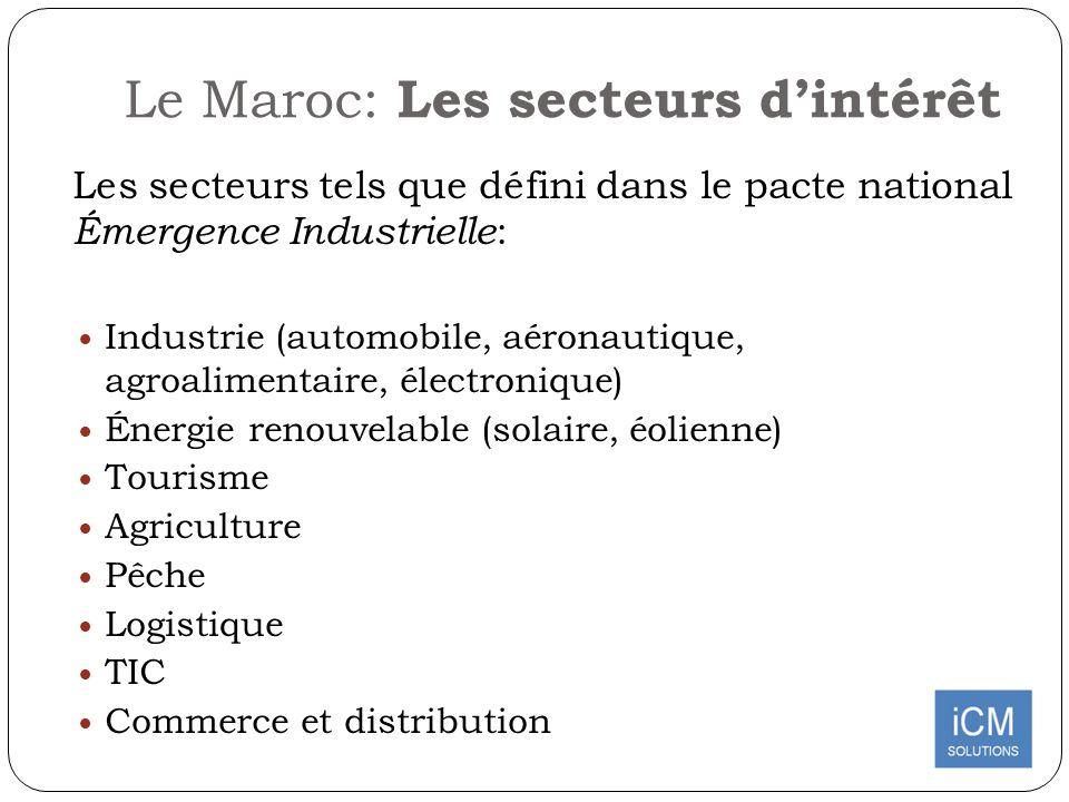 Le Maroc: Les secteurs d'intérêt