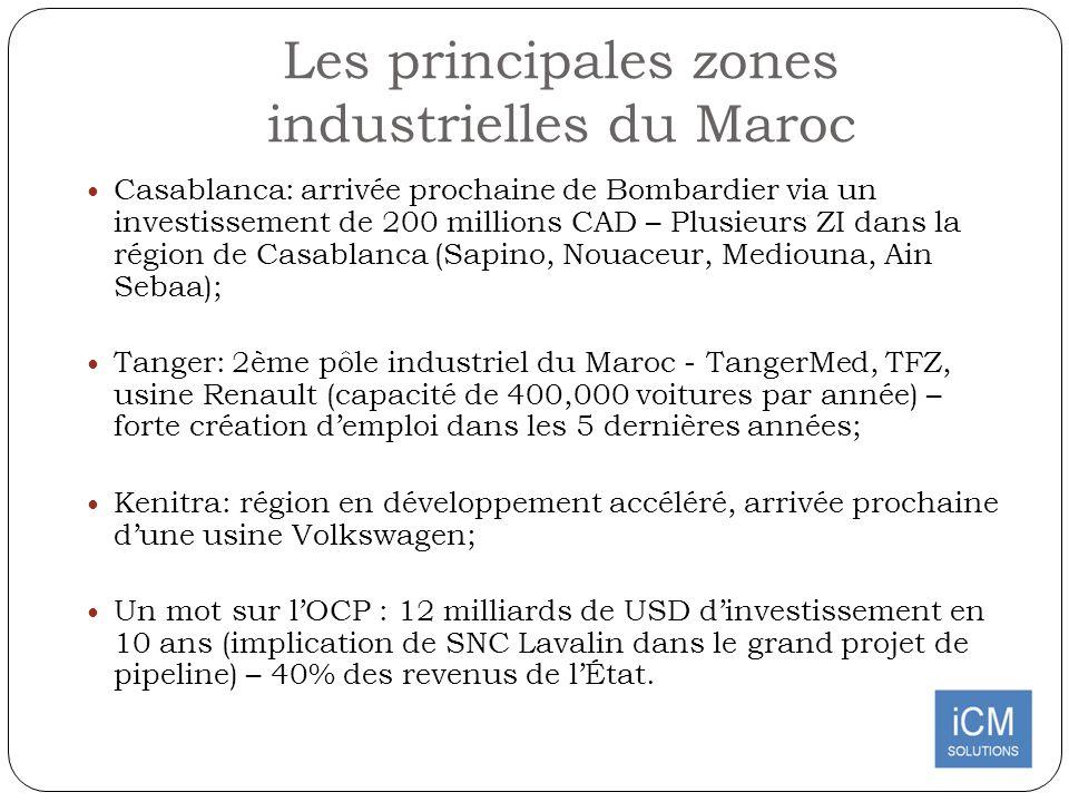 Les principales zones industrielles du Maroc