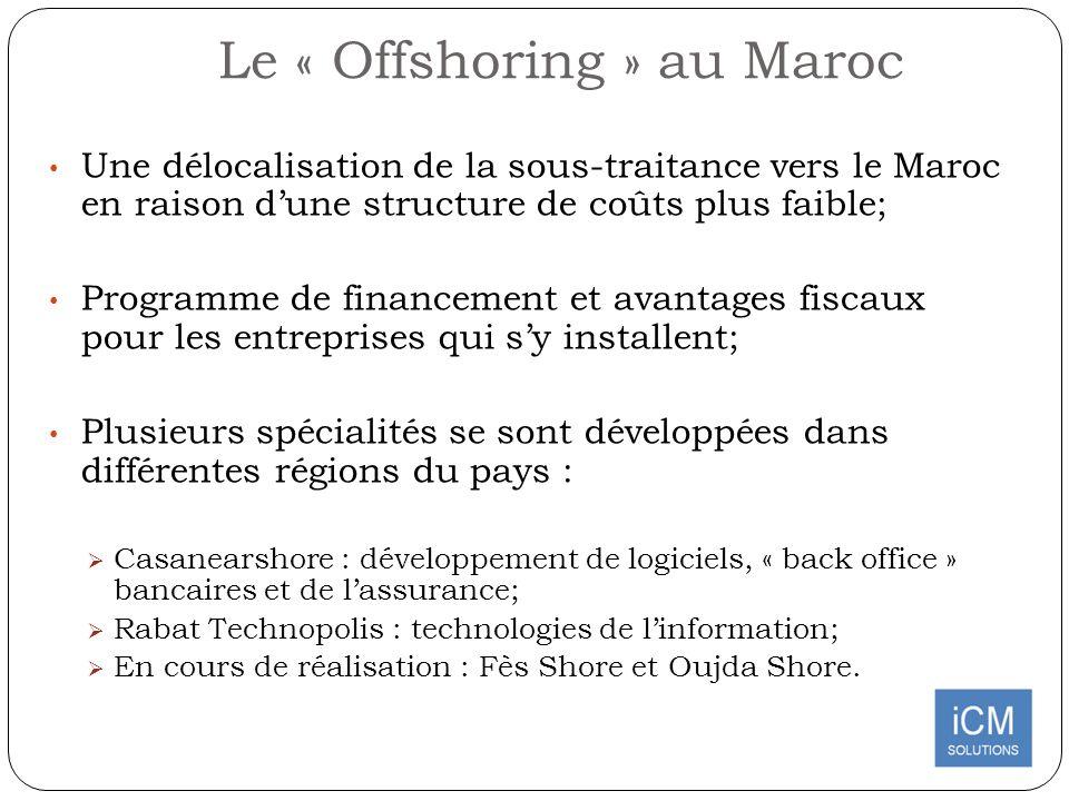Le « Offshoring » au Maroc