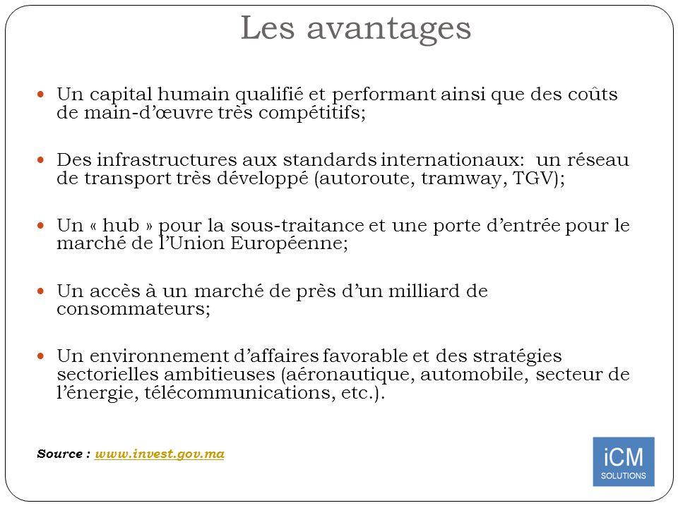 Les avantages Un capital humain qualifié et performant ainsi que des coûts de main-d'œuvre très compétitifs;