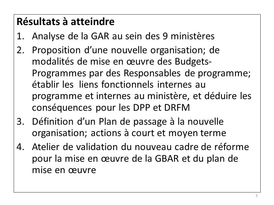 Résultats à atteindre Analyse de la GAR au sein des 9 ministères