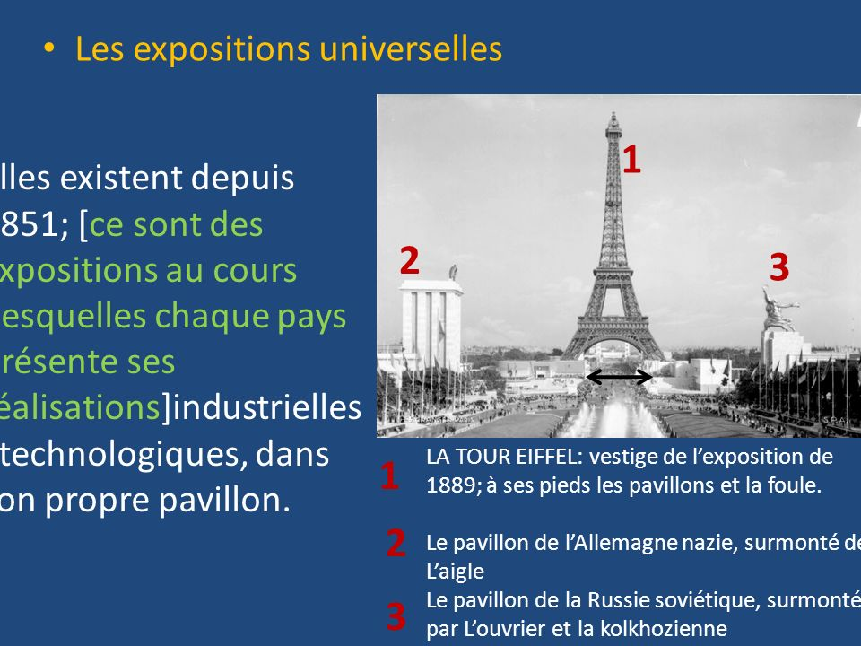1 2 3 1 2 3 Les expositions universelles