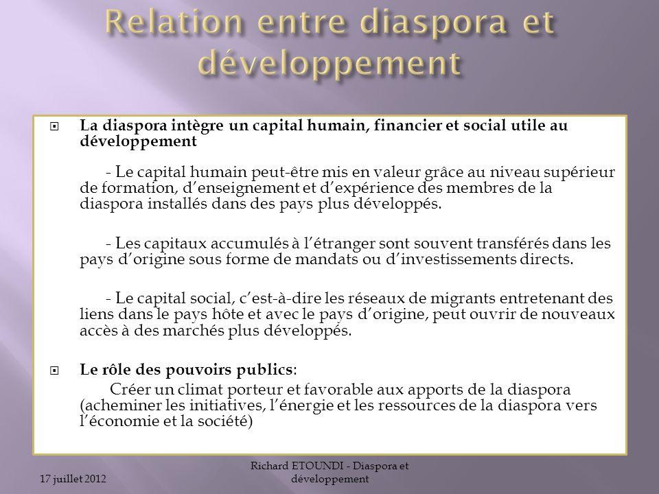 Relation entre diaspora et développement