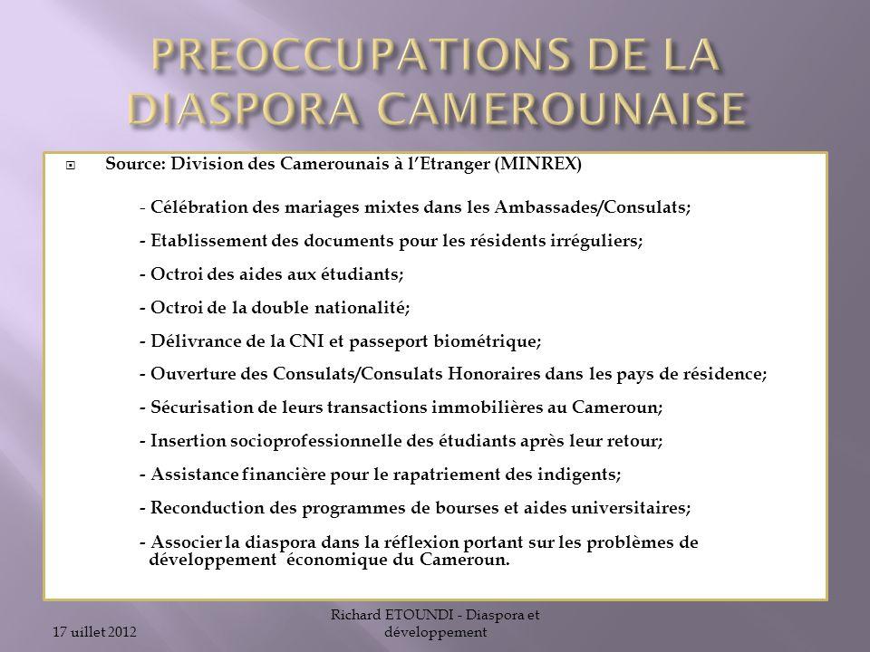 PREOCCUPATIONS DE LA DIASPORA CAMEROUNAISE