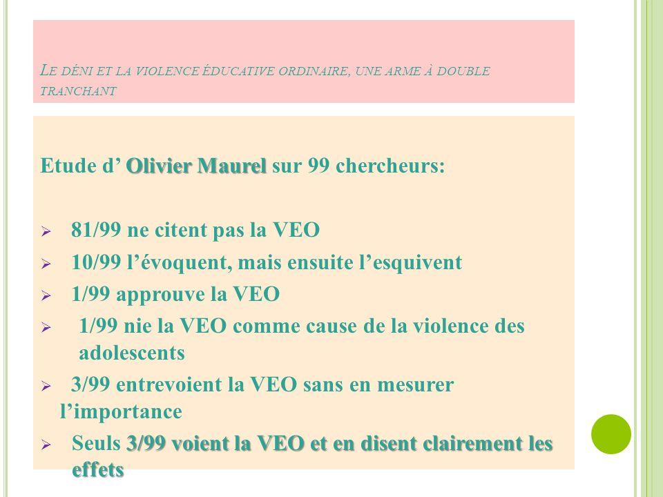Etude d' Olivier Maurel sur 99 chercheurs: 81/99 ne citent pas la VEO