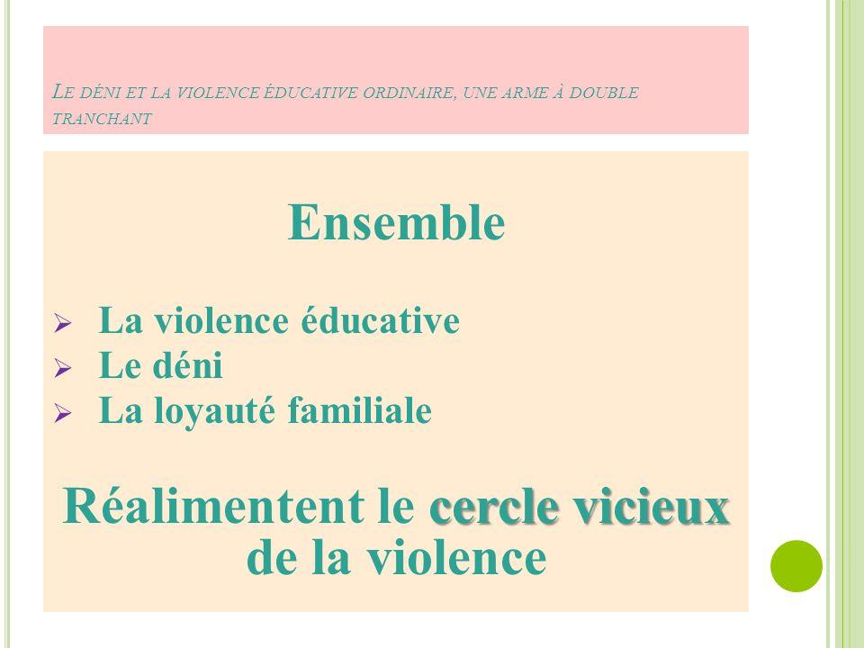Réalimentent le cercle vicieux de la violence