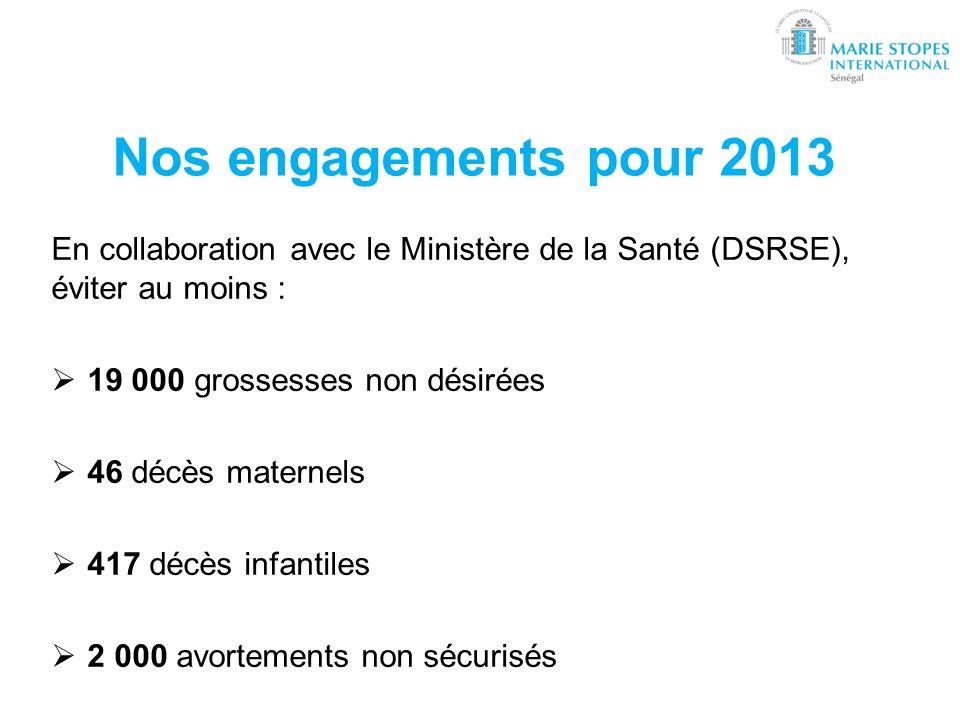 Nos engagements pour 2013 En collaboration avec le Ministère de la Santé (DSRSE), éviter au moins :
