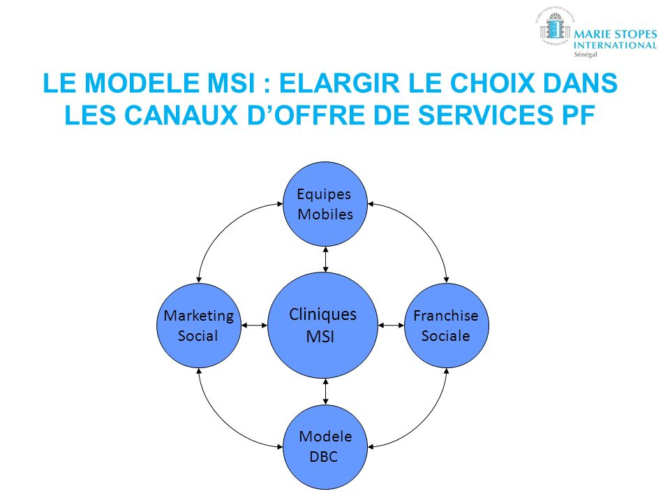 LE MODELE MSI : ELARGIR LE CHOIX DANS LES CANAUX D'OFFRE DE SERVICES PF