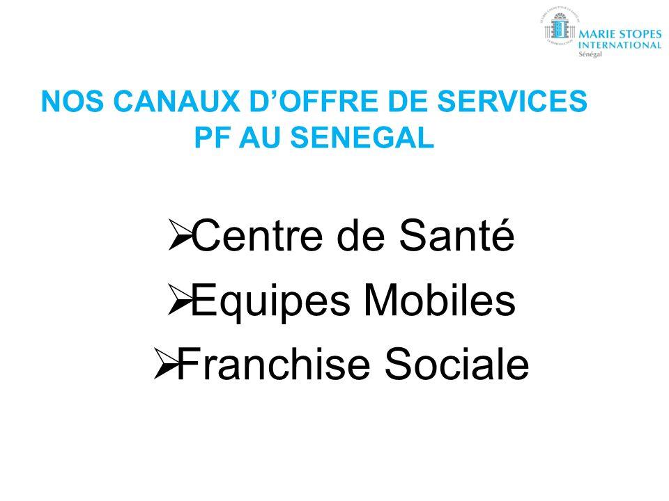 NOS CANAUX D'OFFRE DE SERVICES PF AU SENEGAL